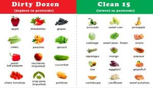 EWG-Dirty-Dozen-Clean-15-list1